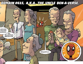 Secret Wars 2015 (Domain #615)