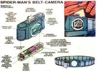 Spider-Man's Belt-Camera